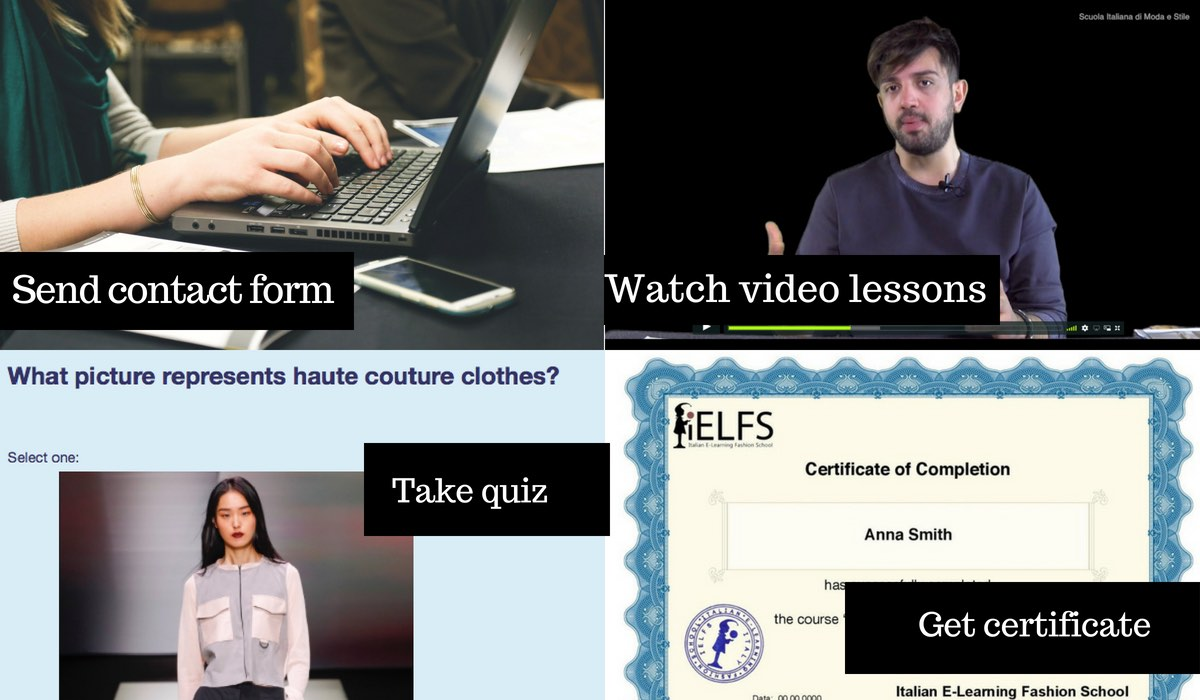 "free online course from Italy ""Secrets of the Fashion World"""